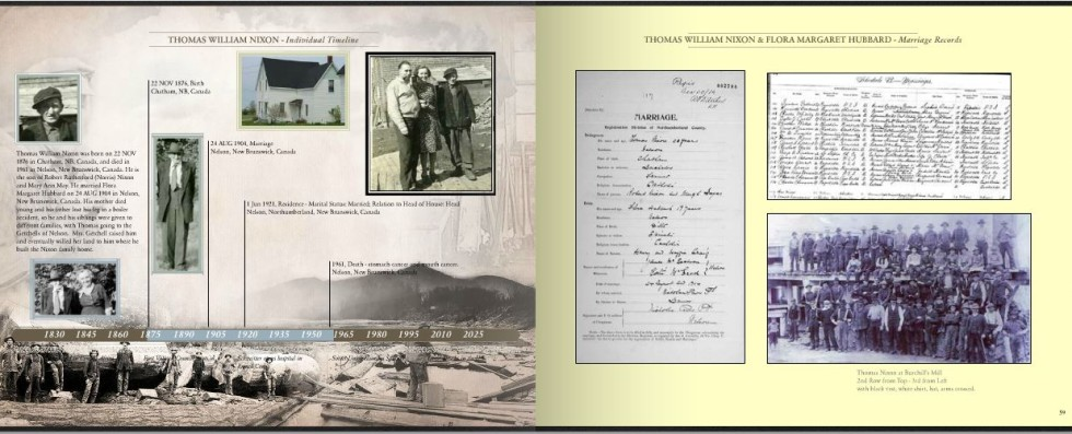 Timeline and Marriage Records